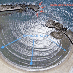 Light Wave Diffraction Diagram Planning Cycle How Does Topography Impact Nuclear Blast Radius? : Nuclearweapons