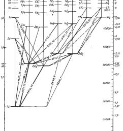 cs spectrum [ 765 x 1187 Pixel ]