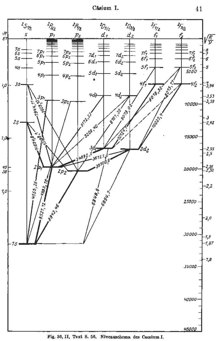 medium resolution of cs spectrum