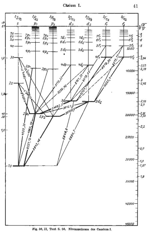 small resolution of cs spectrum