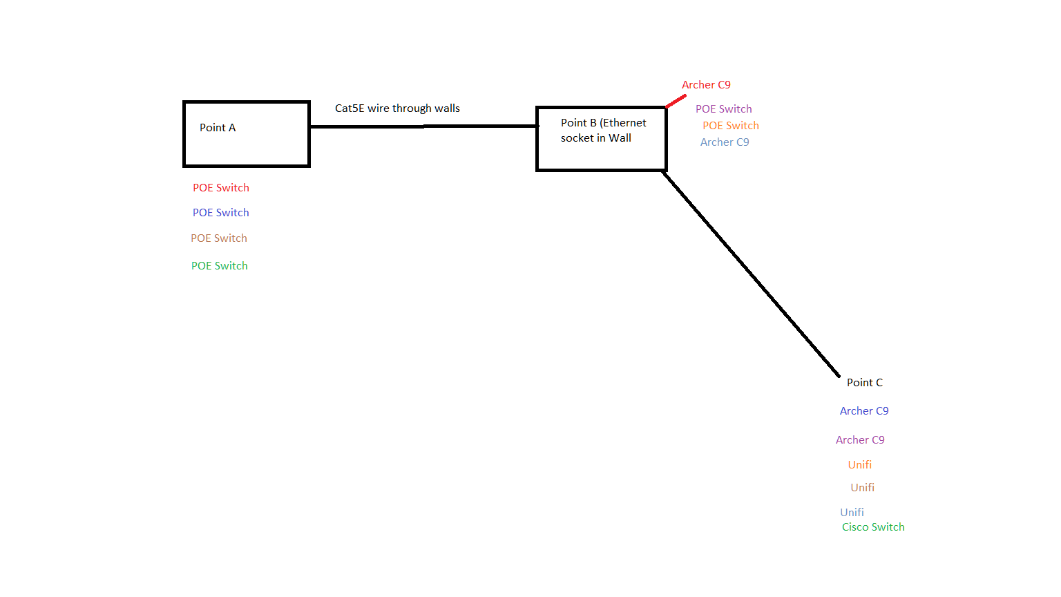 hight resolution of i ve tried to use different colors to denote the different scenarios i have tried