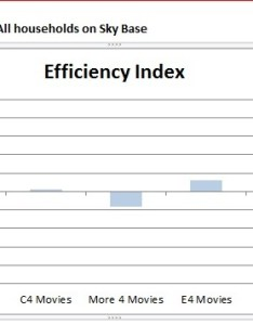 Enter image description here also efficiency index bar chart stack overflow rh stackoverflow
