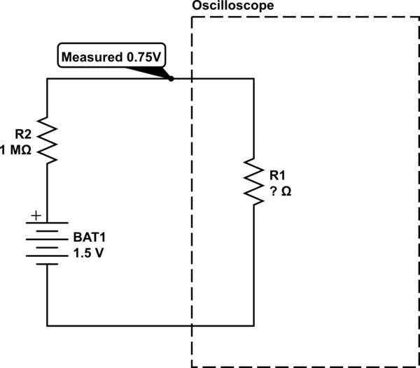 impedance method measurement calculation assumptions circuit