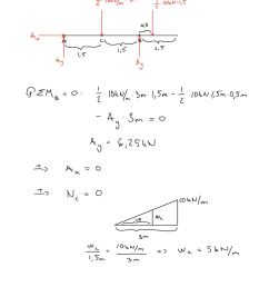 the internal normal force shear force and moment [ 1220 x 1591 Pixel ]