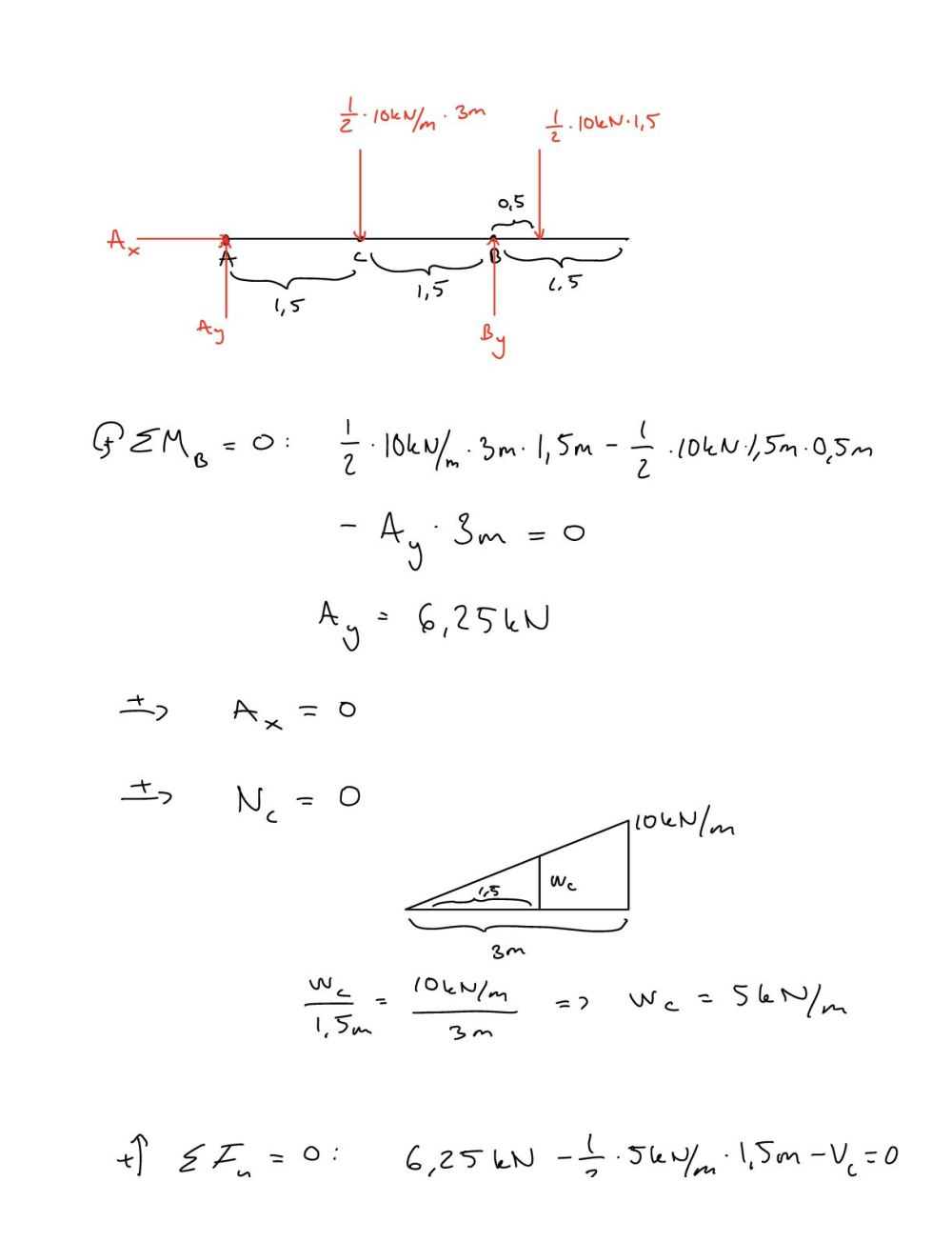 medium resolution of the internal normal force shear force and moment