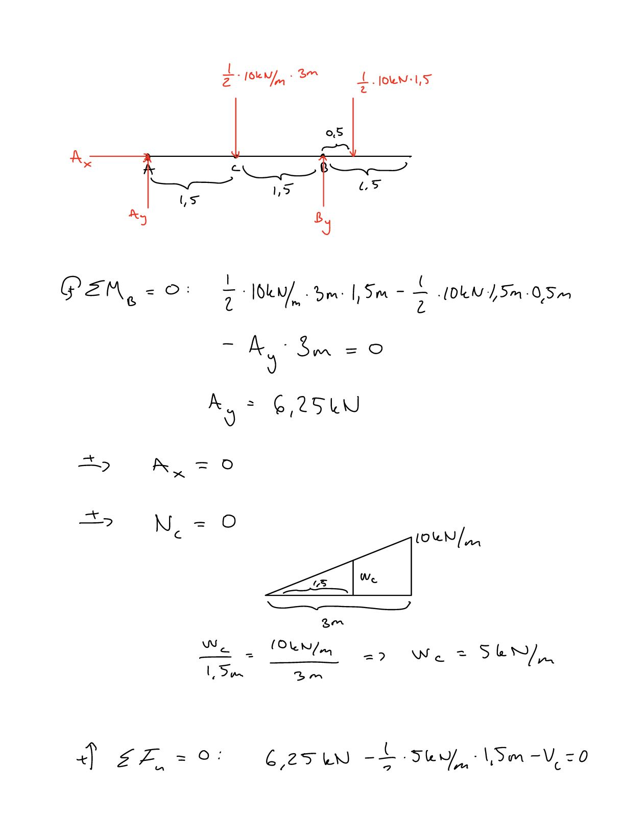 hight resolution of the internal normal force shear force and moment