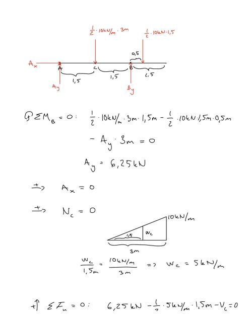 small resolution of the internal normal force shear force and moment