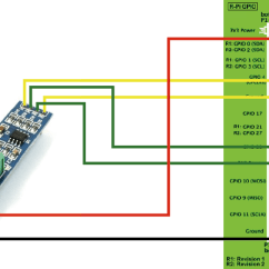 Rs485 Wiring Diagram Phone Line Wire Communication - Reading Arduino Weather Sensors Via Raspberry Pi Stack Exchange