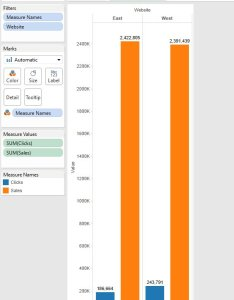 Enter image description here also tableau create  grouped bar chart with multiple measures by color rh stackoverflow
