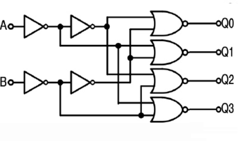 What is the circuit's logic diagram of a (2-bit binary to