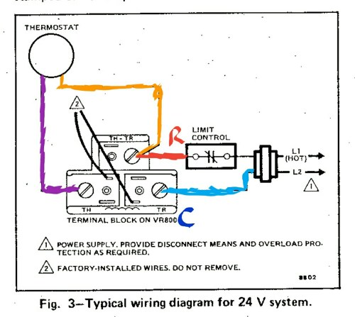 small resolution of furnace gas valve wiring diagram share circuit diagrams furnace gas valve wiring