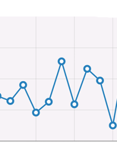 Mpandroidchart line chart example also hide background grid stack overflow rh stackoverflow