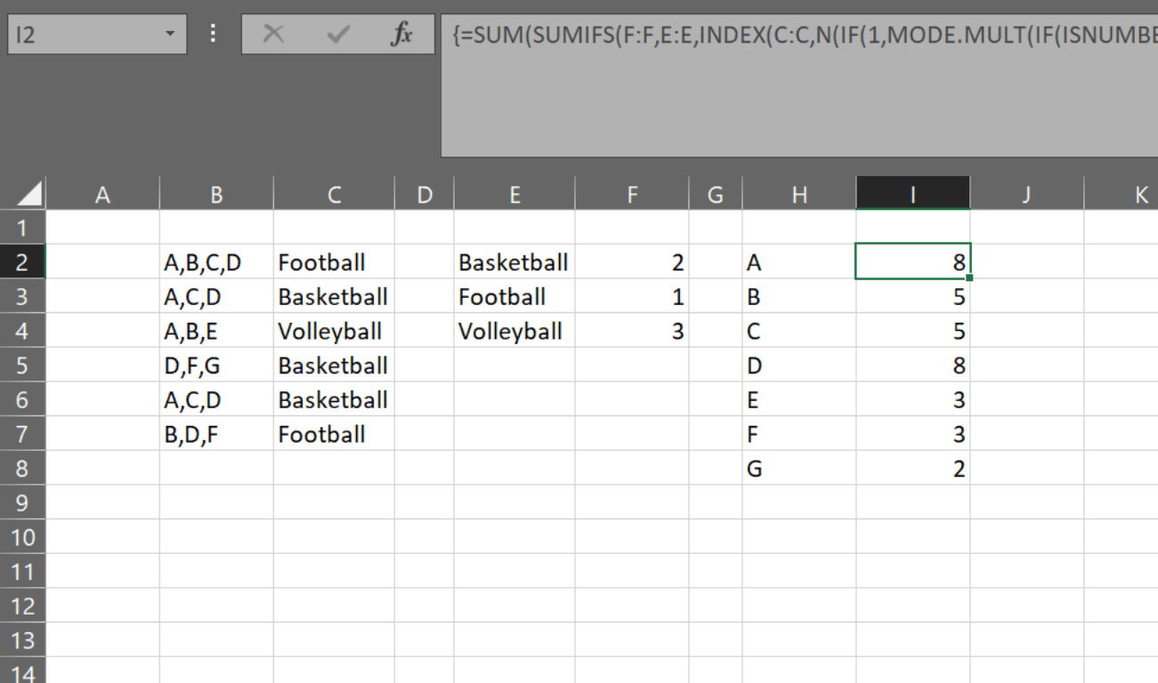 Excel Sum Values Based On Values In Another Column And