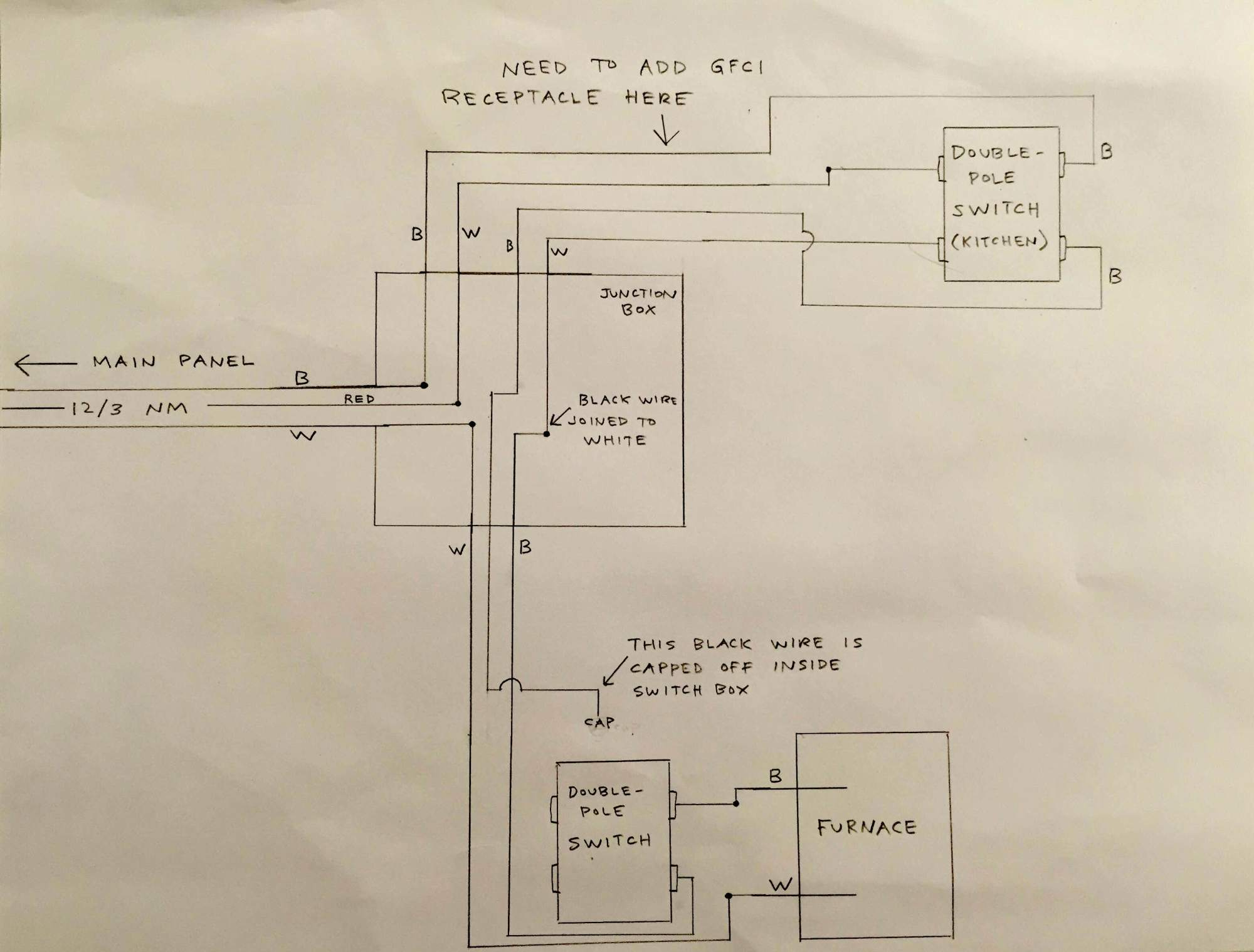 hight resolution of need to add a gfci outlet to an existing furnace circuit homefurnace circuit wiring diagram