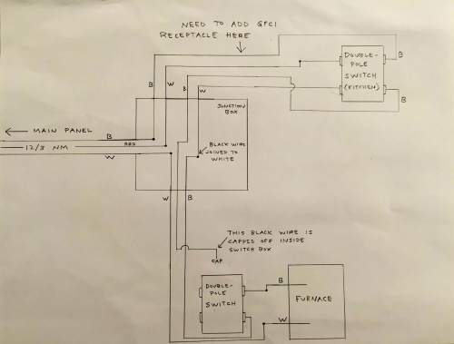 small resolution of need to add a gfci outlet to an existing furnace circuit homefurnace circuit wiring diagram
