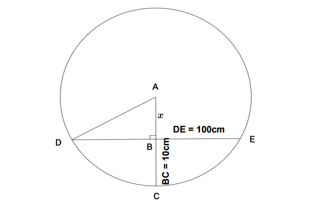 Euclidean Circle Geometry. Calculating the Radius