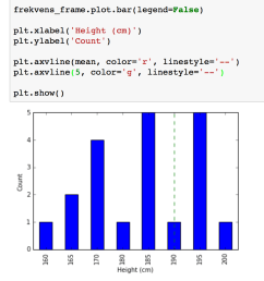 dataframe plot [ 870 x 918 Pixel ]