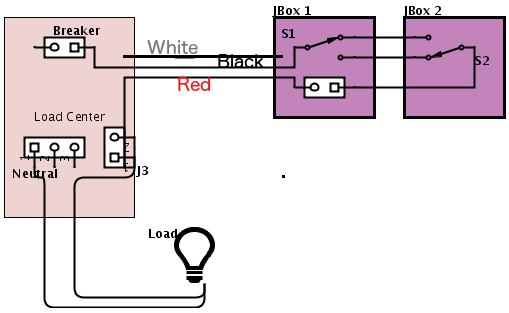 Convert Pair Of 3-way Switches To A One