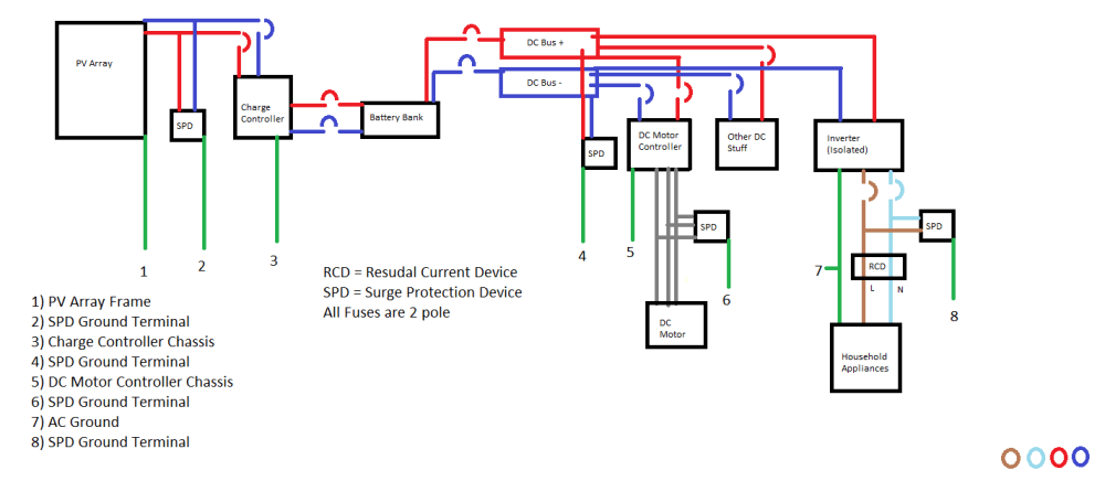 medium resolution of electrical off grid pv system grounding question home pv grounding diagrams