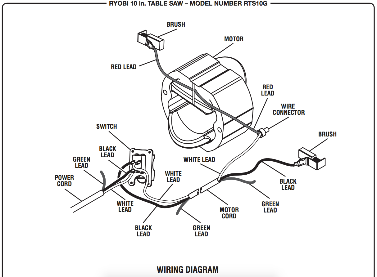 craftsman table saw motor wiring diagram  | 736 x 516