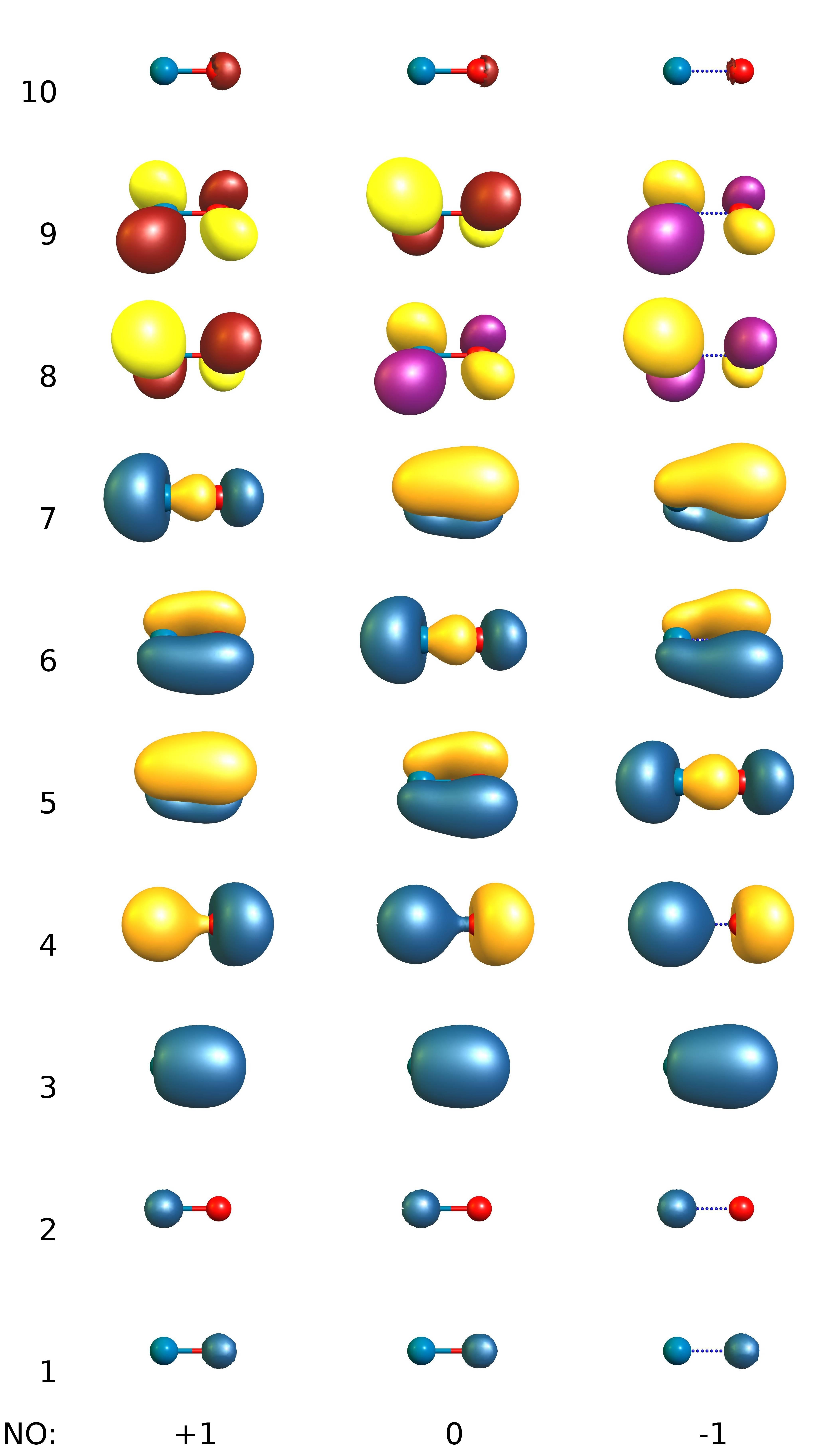 energy level diagram for nitrogen visual studio 2013 generate class molecular orbital monoxide