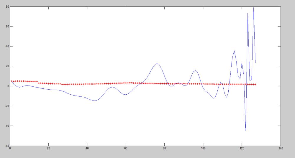 medium resolution of and result result of polyfit
