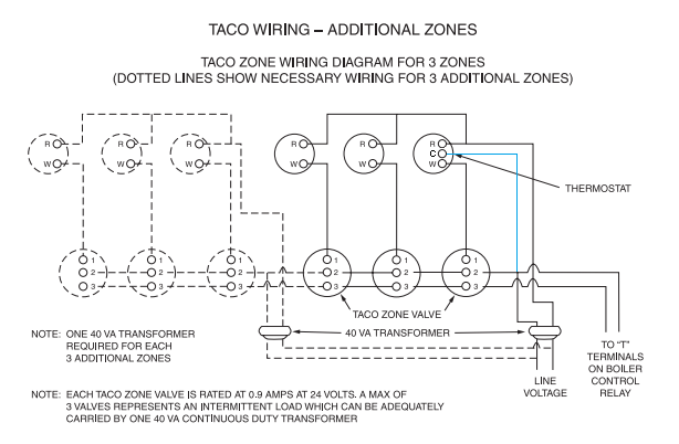 emGXm taco switching relay wiring wiring diagrams taco zvc406 wiring diagram at panicattacktreatment.co