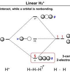 alternative mo diagram for h3 [ 1365 x 1024 Pixel ]