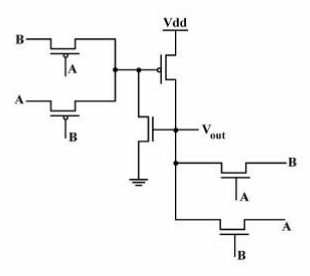 What logic function is implemented with these logic gates