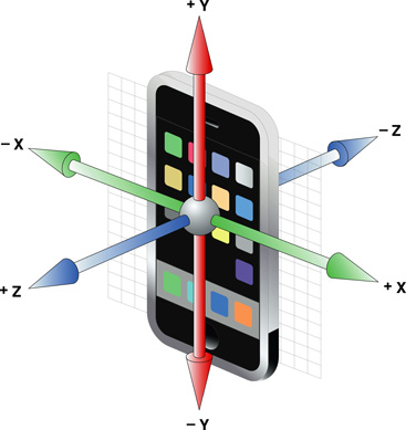 Phone tilt sensor