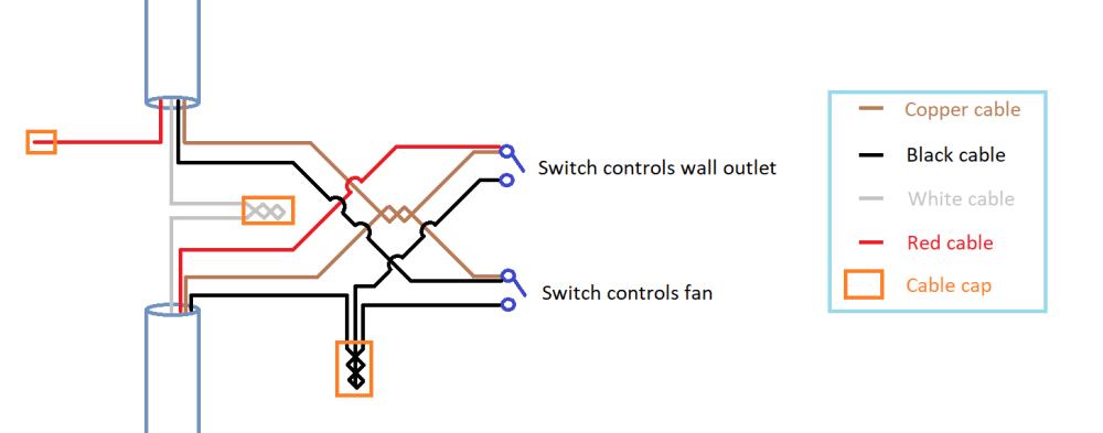 medium resolution of installing a kasa smart switch