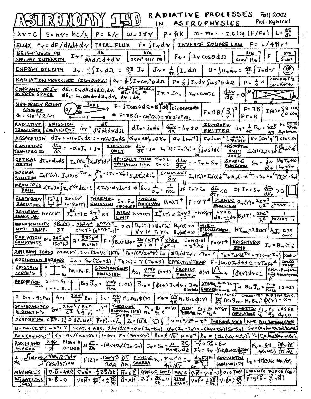 Math Cheat Sheet For Algebra 1