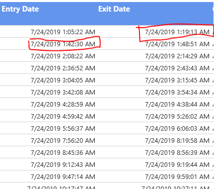reporting services - Calculate difference between two datetimes sitting in two different lines in ssrs - Stack Overflow