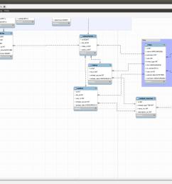 mysql workbench tutorial eer diagram relationship [ 1920 x 1080 Pixel ]