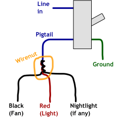 Rewiring A House Diagram Control Wiring Diagrams Electrical Rewire Wall Switch To An On Off For
