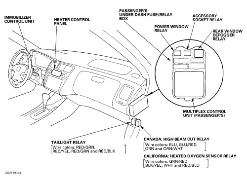 small resolution of acura multiplex control unit wiring diagram wiring diagram sheet2001 honda accord fuse diagram 16