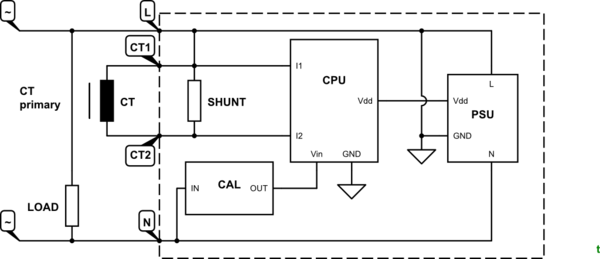 Capstone PCB for a Single phase power energy meter