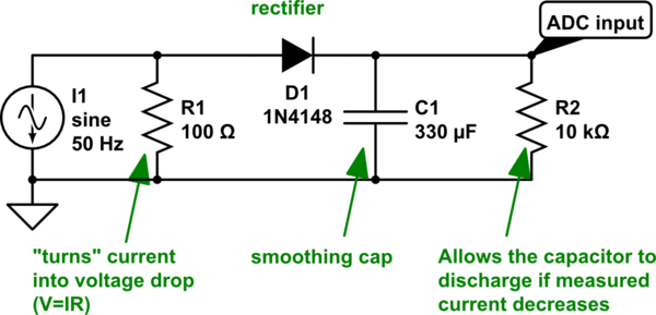 Ac Volts Output Is Required From My Power Electronic Circuits