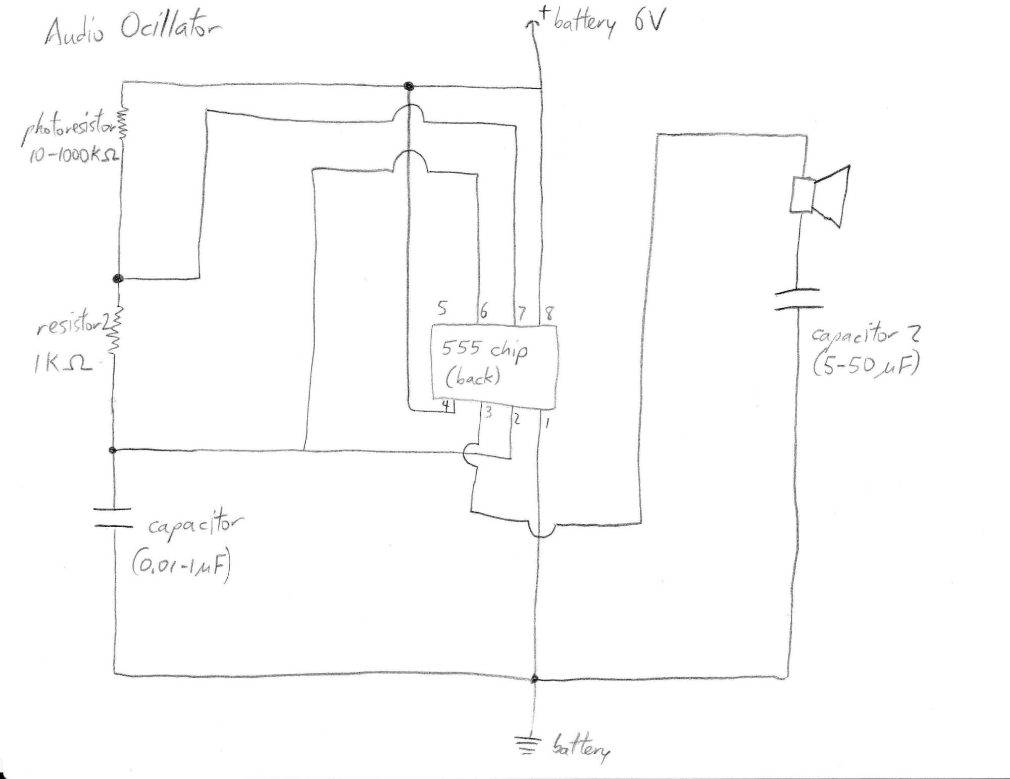 hight resolution of audio oscillator