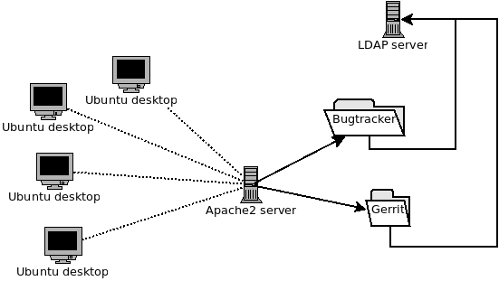 home computer network diagram my network