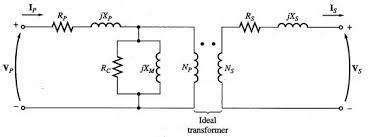 Why RMS value used in transformer equivalent model