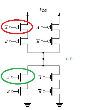 Why not switching extra inverters with opposite MOSFETs in