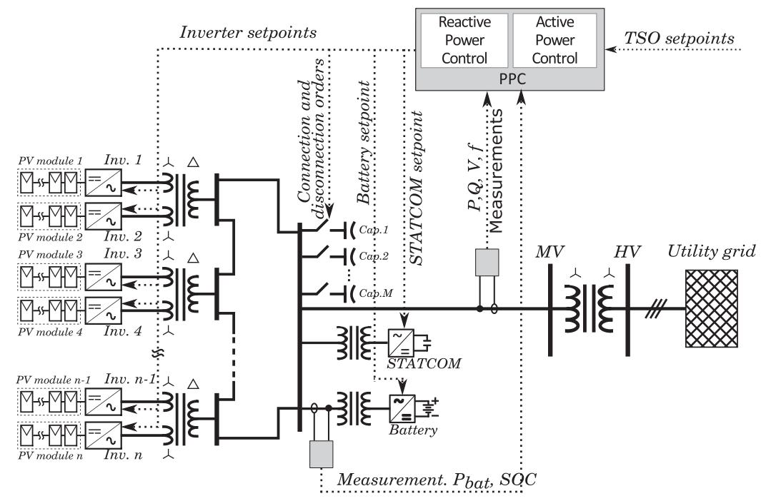 Visio Electrical Circuit Diagrams : 33 Wiring Diagram