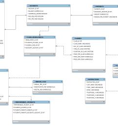 enter image description here mysql database design erd [ 1374 x 1066 Pixel ]