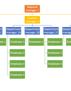 Organization example also sharepoint online dynamic organizational chart stack rh sharepointackexchange