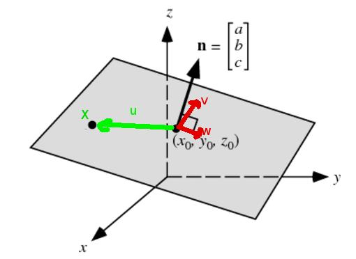 linear algebra 3d coordinates
