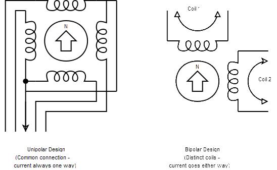 Iee Wiring Diagram Symbols