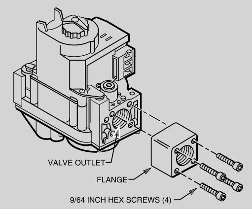 Gas Valve: Gas Valve Test Port