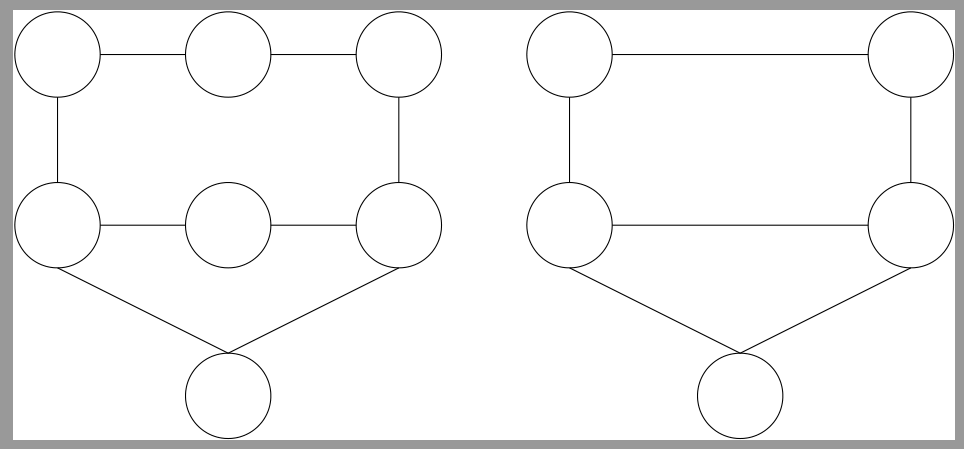 Can the number of cycles in non-planar undirected graphs