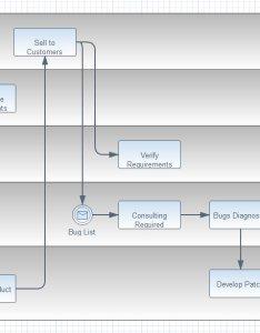 Enter image description here also how to nest swimlanes in  cross functional flowchart visio rh superuser